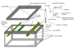 Инструкция и чертёж по созданию реечного дровокола при помощи своих собственных рук