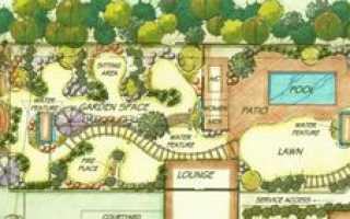 Планировка участка: принципы проектирования, варианты планировки, правильный алгоритм планирования участка