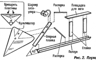 Самодельный окучник: предназначение, конструкция, этапы изготовления своими руками